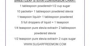 stevia chart2