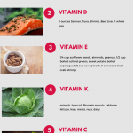 The Most Nutrient Dense Foods