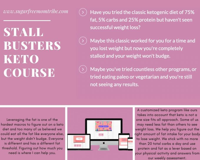 4 Week Self-Paced Stall Buster Course